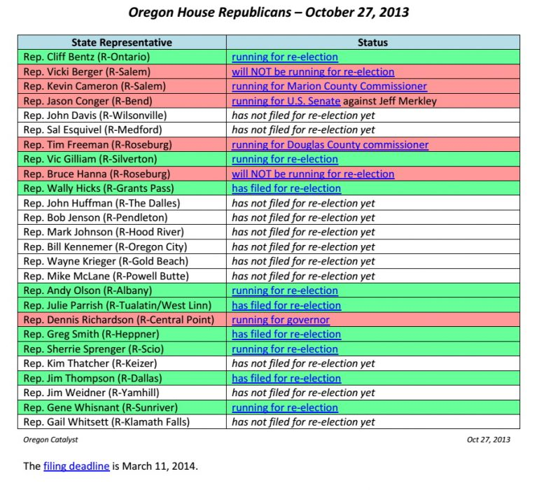 Oregon House Republicans - Oct 27, 2013