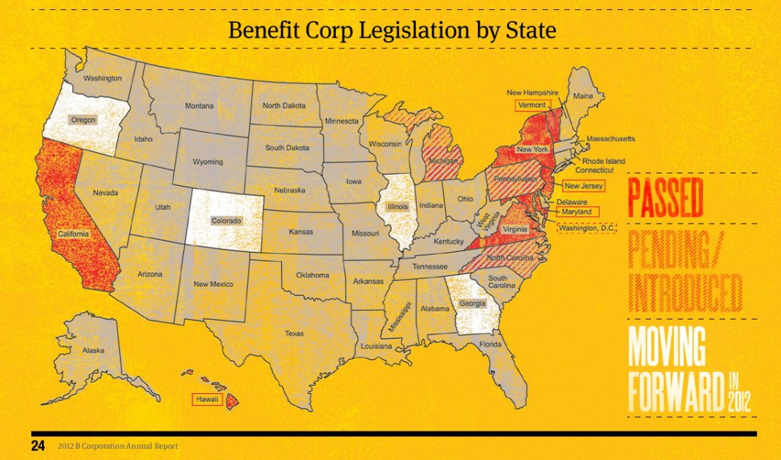 Benefit Corp legislation progress by state