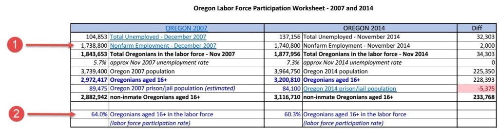 Oregon Labor Force Participation Worksheet_graphic