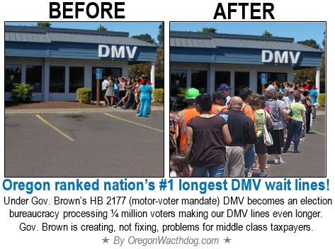 Oregon, which ranks the nation's #1 longest DMV lines, could see those lines getting longer under the newly approved Motor Voter Law making voter ...